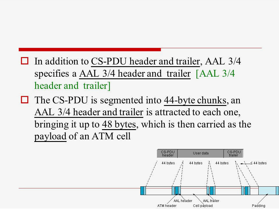 In addition to CS-PDU header and trailer, AAL 3/4 specifies a AAL 3/4 header and trailer [AAL 3/4 header and trailer]